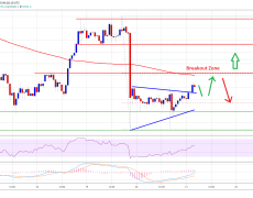 Do or Die for Bitcoin Bulls: Here's A Crucial Breakout Zone For A Sharp Recovery