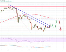 Ripple (XRP) Rally Remains Attractive To The Bears If Price Surges To $0.31