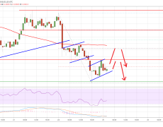 Ripple (XRP) Takes A Bit Hit But Here Is Why It Could Correct In Short-Term