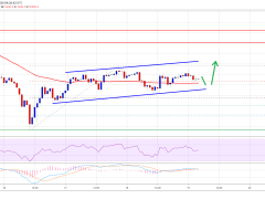 Bitcoin Lacks Momentum And A Break Below $5K Could Be Trend Defining
