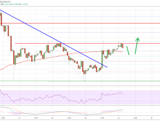 Ripple (XRP) Breaking This Single Level Will Spark a Sharp Rally