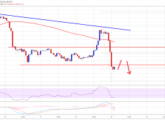 Bitcoin Turned 'Sell' After A Key Technical Rejection Above $7K