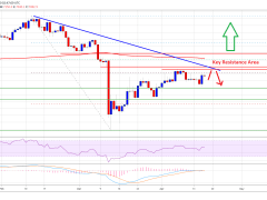 Bitcoin Is Still In Larger Downtrend Unless It Clears 100-Day SMA
