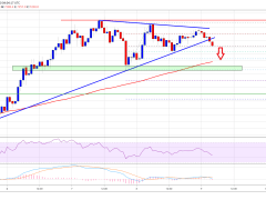 Bulls Beware: Bitcoin Could Dive After This Key Technical Breakdown