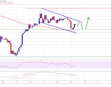 Bitcoin Holding Crucial Support: Here's What Could Propel it to $7K