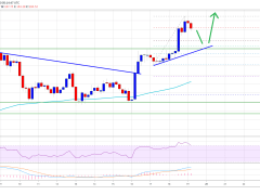Ethereum Could See Technical Correction: Key Buy Zones To Watch