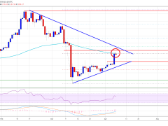 Ethereum Rallies 20% But Fails To Surpass 100-day SMA