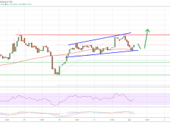 Ripple (XRP) Showing Signs of Weakness But 100 SMA Can Trigger New Rally
