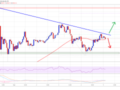 Bitcoin at a Critical Juncture: Here's Why $9K Is the Most Important Level For Bulls