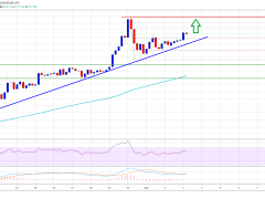 Ethereum Gearing For Another Lift-Off to $250: Rally Isn't Over Yet