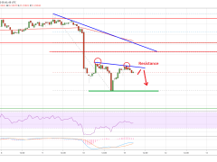 Ripple (XRP) Turned 'Sell' on Rallies: $0.18 and $0.17 Are Likely Targets
