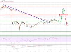 Ripple (XRP) Follows Bitcoin's Rise But $0.21 Shows Bearish Case Remains Intact