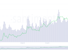 Ethereum Investors Appear to FOMO as Speculation Mounts Around ETH 2.0