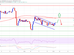 Bitcoin Bullish Flag Breakout Could Pump BTC, But $9,500 Holds The Key