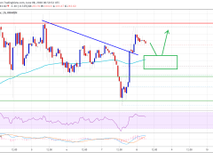 Ethereum Defies Gravity But Here's Why It Must Break $250 For Fresh Rally