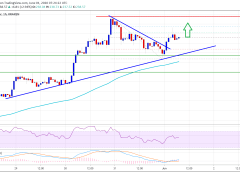 Ethereum Just Saw Key Technical Breakout: Break Above $250 Seems Likely