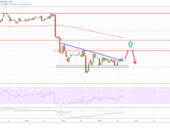 Ripple (XRP) Showing Positive Signs But This Resistance Holds The Key