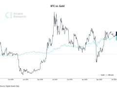 Bitcoin and Gold Neck and Neck In Two-Year Safe Haven Arms Race