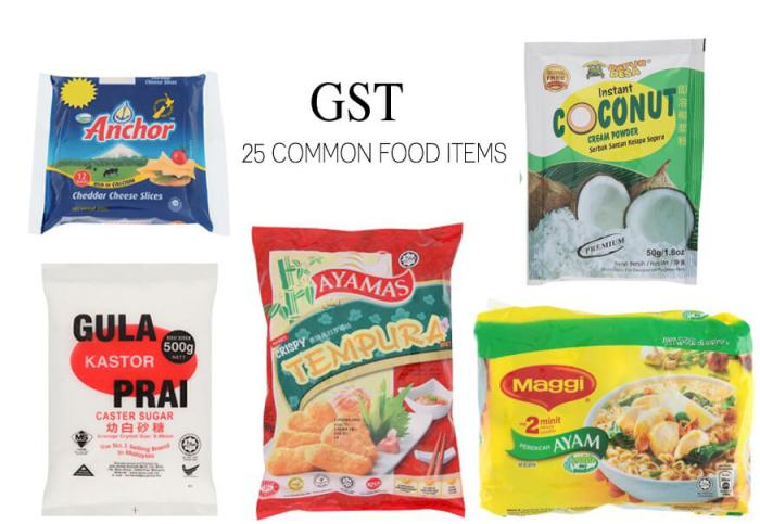 Confusion over Tax for Branded Food Items