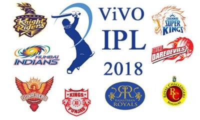 IPL 2018 Schedule | IPL 2018 Team and Players List | IPL 11