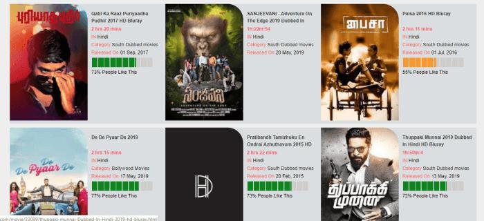 Hdfriday Website 2019: New Bollywood, Hollywood, Punjabi