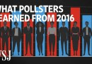 State Polls Fell Short in 2016. Here's What Pollsters Learned   WSJ