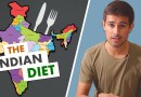 Which Indian State has Best Nutrition? | Dhruv Rathee