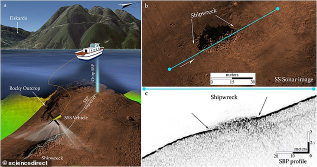 The sidescan sonar detection technology transmits high frequency sound pulses in a vertically wide fan shape from a moving vessel, which scans the seafloor