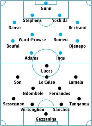 Southampton v Tottenham: probable starters in bold, contenders in light.