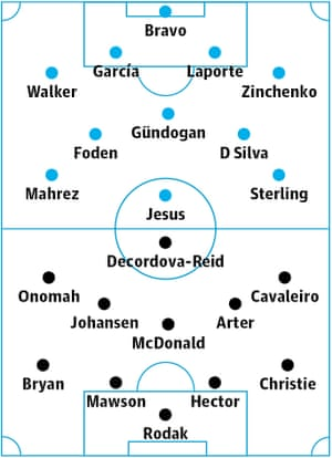 Man City v Fulham: Probable starters in bold, contenders in light.