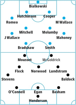 Millwall v Sheffield United: Probable starters in bold, contenders in light.