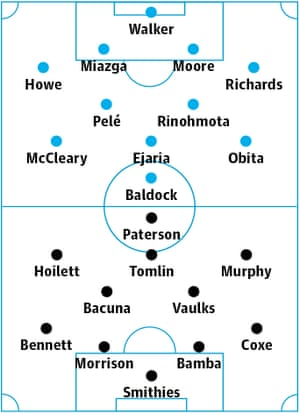 Reading v Cardiff: probable starters in bold, contenders in light.