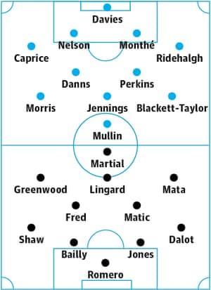 Tranmere v Man Utd: Probable starters in bold, contenders in light.