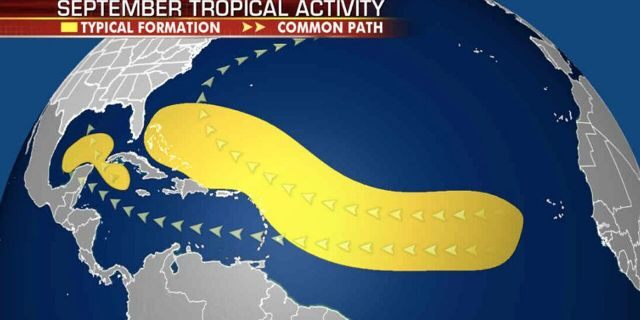 Where tropical storms typically develop during the month of September.