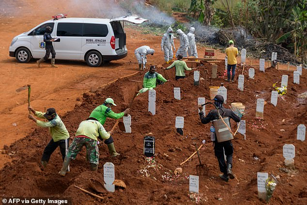 Workers dig holes at a burial site for victims of the Covid-19 coronavirus in Jakarta on September 11