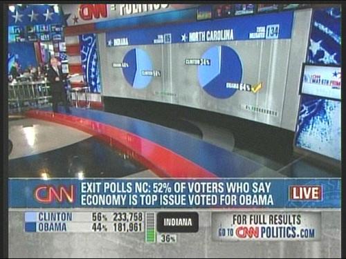 Quick peak: CNN - NewscastStudio