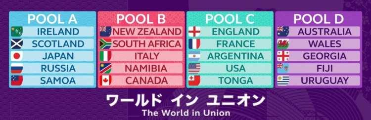 Empieza el Mundial de Rugby