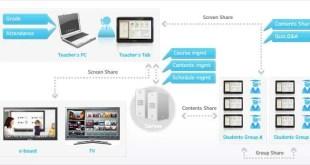 Samsung Smart School: Ecco il progetto scolastico!