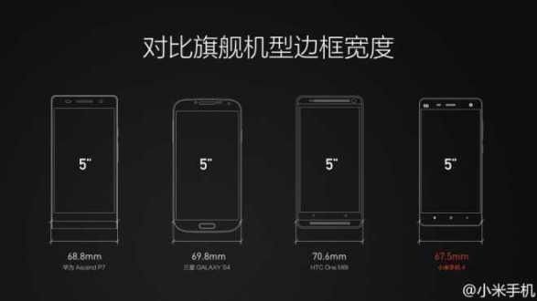 Xiaomi Mi4 è ufficiale: schermo full HD e prezzo a partire da 239 euro