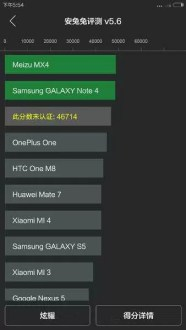 Xiaomi Mi Note appare su Antutu Benchmark!