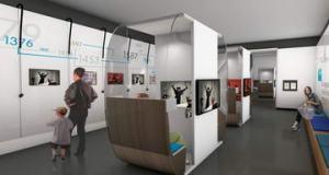 museo torino economico