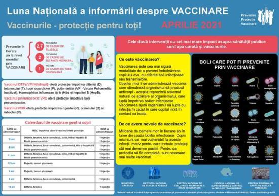 Infografic_Vaccinare_2021-page-001
