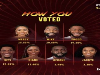 bbnaija eviction night