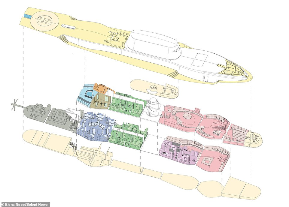 Diplomats and business bosses can step on-board the vessel to hold important meetings and 'define agreements or treaties in complete secrecy,' the designers boast. Pictured, the blueprints of the hybrid vessel