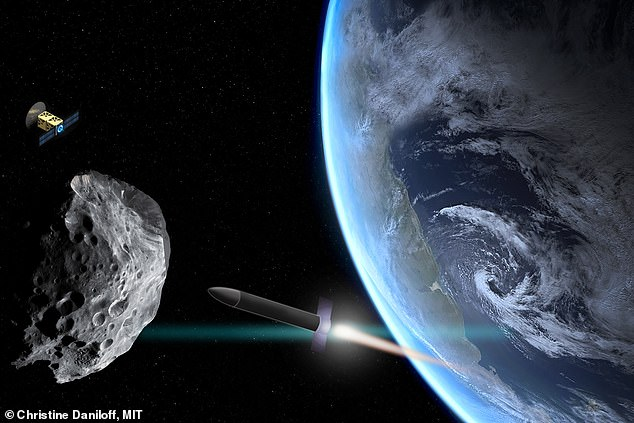 A team of scientists from MIT have developed a new computer program to help simulate all the possible approaches to dealing with an asteroid on a trajectory for Earth