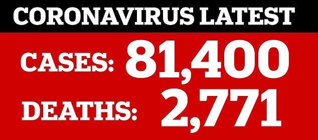 More than 81,000 people worldwide have been infected with coronavirus and more than 2.700 people have died