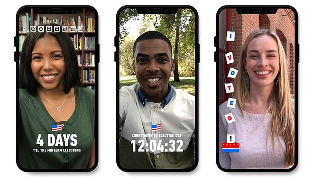 Snapchats in-app efforts at getting out the vote have already netted 400,000 new voters, according to Axios.Of them, 57 percent were between 18 and 24, a demographic typically underrepresented at the voting booth