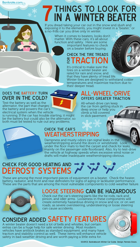 7 Things to look for in a winter beater Infographic