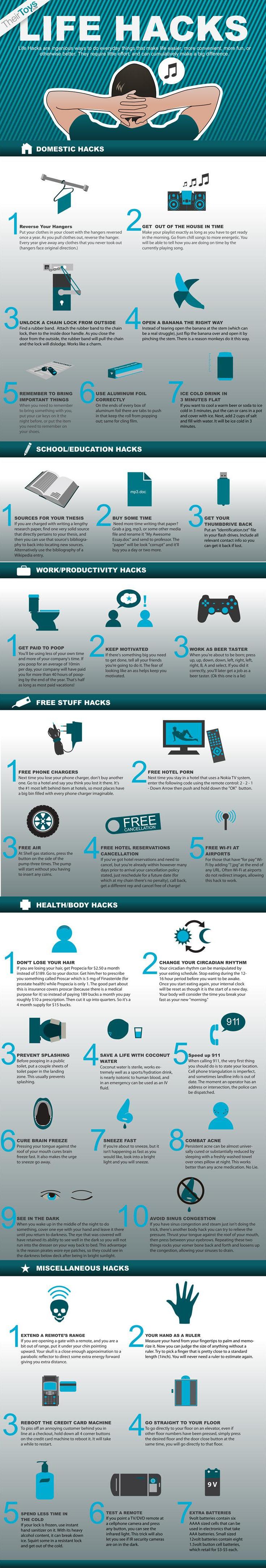 Top 10 Life Hacks