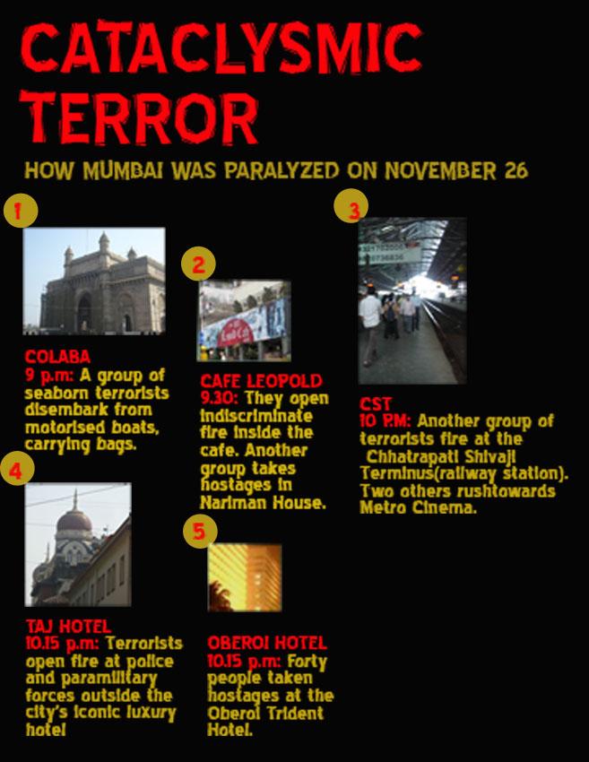 Mumbai-Terror-Attack